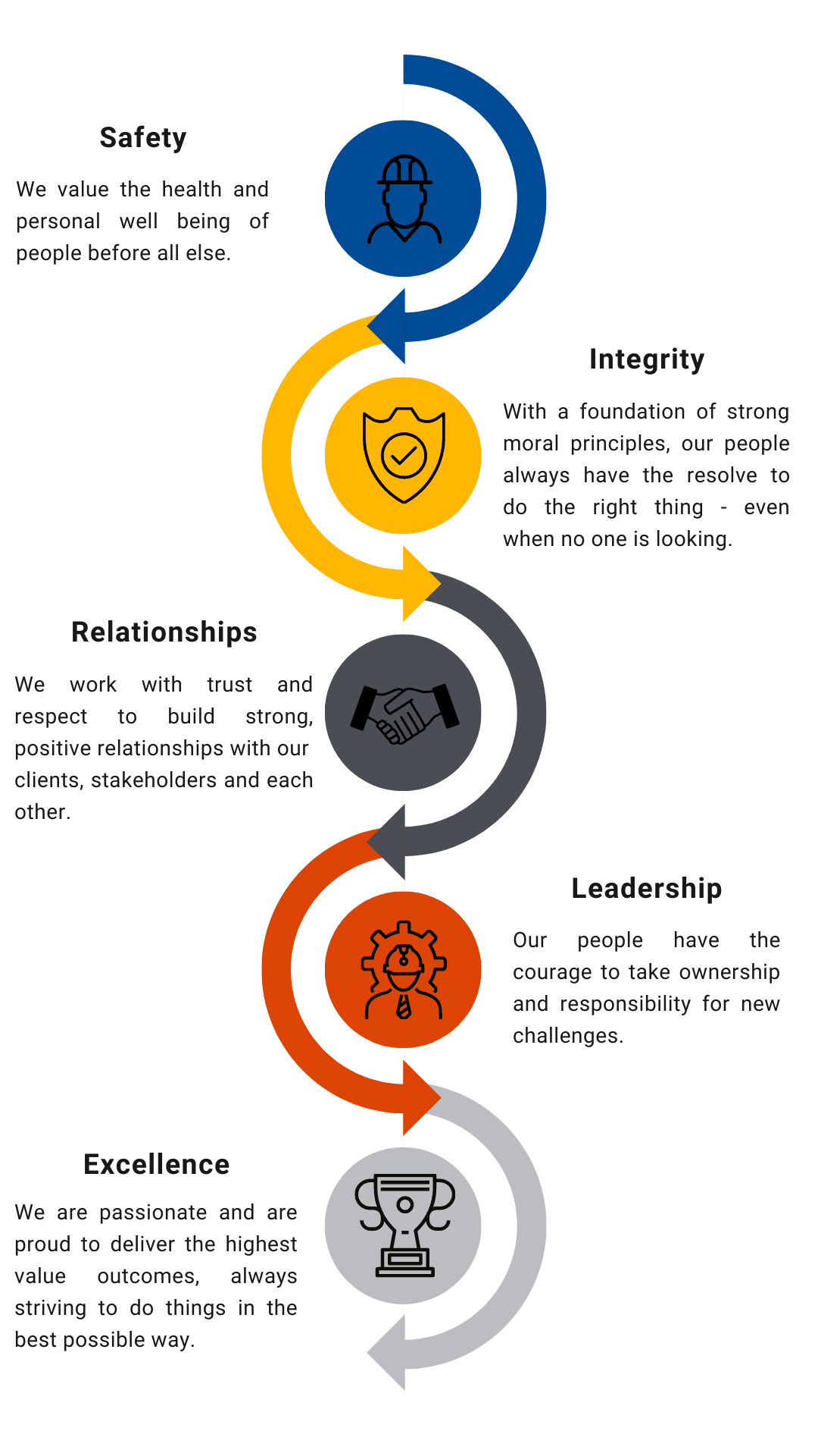 Synertec company values in brand colours